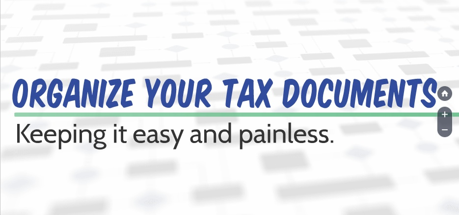 Organize Your Tax Documents Get Your Questions Answered. Geared towards Small Business Owners and Self-Employed People Time Length: 90 minutes